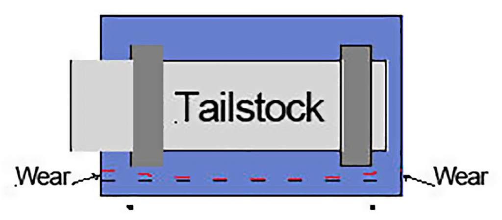 Step 3: Tailstock Wear Check