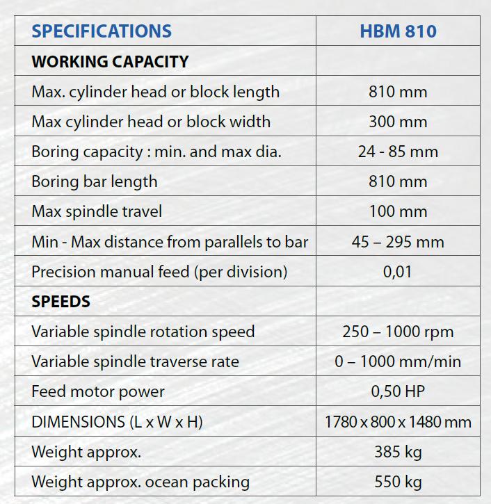 HBM810 SPECS